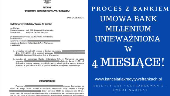 Unieważnienie kredytu frankowego Bank Millennium w 4 MIESIĄCE! – szybki sukces Kancelarii