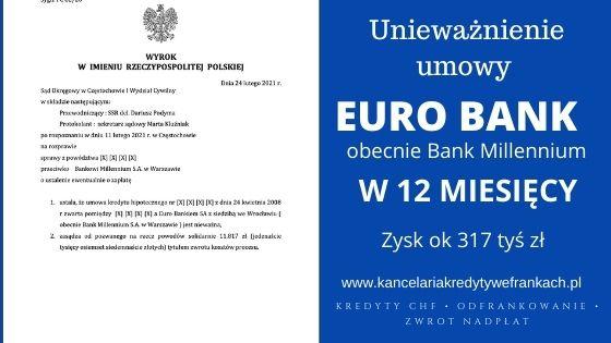 Unieważnienie kredytu udzielanego przez EURO BANK (obecnie Millennium) w 12 miesięcy SO CZĘSTOCHOWA