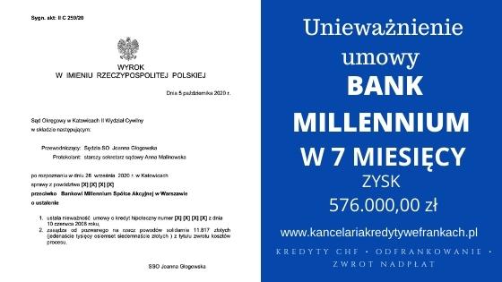 Unieważnienie kredytu Bank Millennium. Wygrywamy w 7 miesięcy. SO Katowice