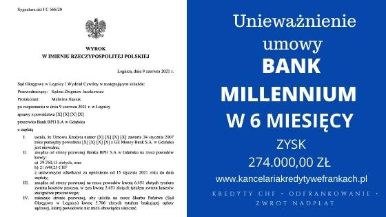 Unieważnienie kredytu Bank Millennium – WYGRYWAMY w 6 MIESIĘCY. SO LEGNICA