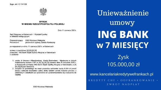 Unieważnienie kredytu ING BANK w 7 miesięcy na 1 rozprawie. SO KATOWICE