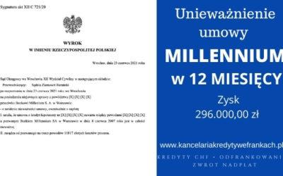Unieważnienie kredytu Bank Millennium. Wygrywamy w 12 MIESIĘCY we Wrocławiu. SO Wrocław