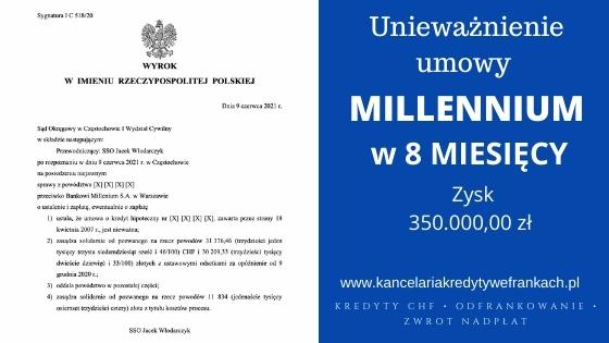 Unieważnienie kredytu we frankach Millennium. Wygrywamy w 8 miesięcy na 1 rozprawie. SO Częstochowa