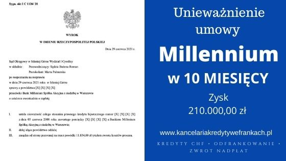 Unieważnienie kredytu Bank Millennium. Bank proponował UGODĘ. Wygrywamy w 10 miesięcy na 1 rozprawie. SO Jelenia Góra