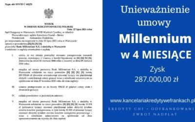 Unieważnienie kredytu Bank Millennium. EKSPRESOWO WYGRYWAMY W WARSZAWIE w 4 MIESIĄCE!