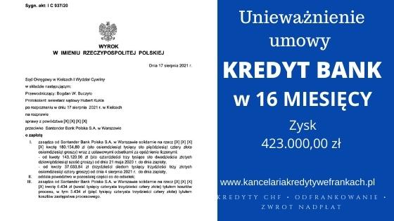 Unieważnienie kredytu we frankach KREDYT BANK (Santander) w Kielcach. Wygrywamy na 1 rozprawie!