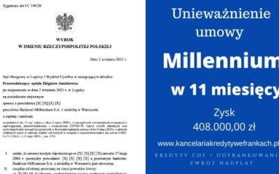 Unieważnienie kredytu Banku Millennium. Szybko wygrywamy w SO w Legnicy
